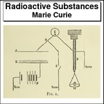 Radioactive Substances Thumbnail Image